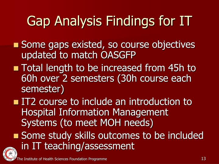 Gap Analysis Findings for IT