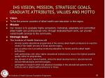 ihs vision mission strategic goals graduate attributes values and motto