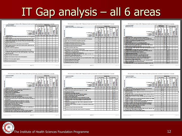 IT Gap analysis – all 6 areas