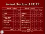 revised structure of ihs fp