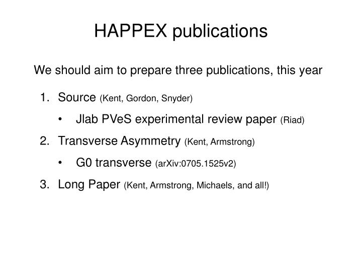 Happex publications