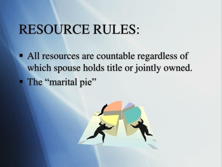 RESOURCE RULES: