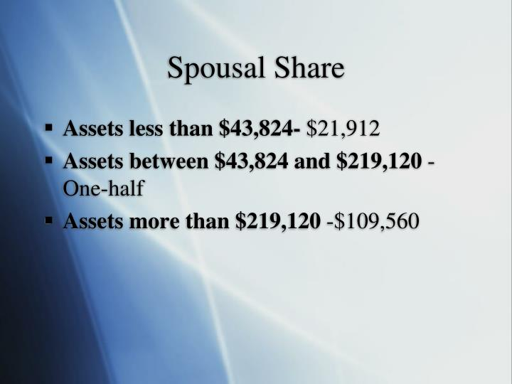Spousal Share