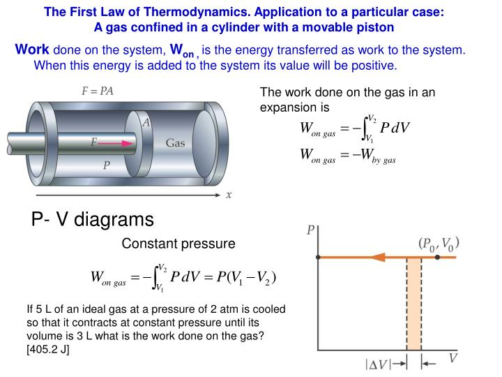 The First Law of Thermodynamics. Application to a particular case:
