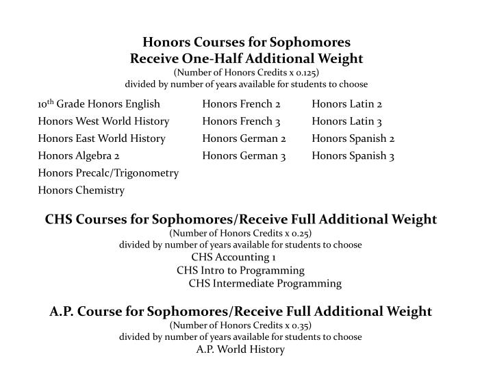 Honors Courses for Sophomores