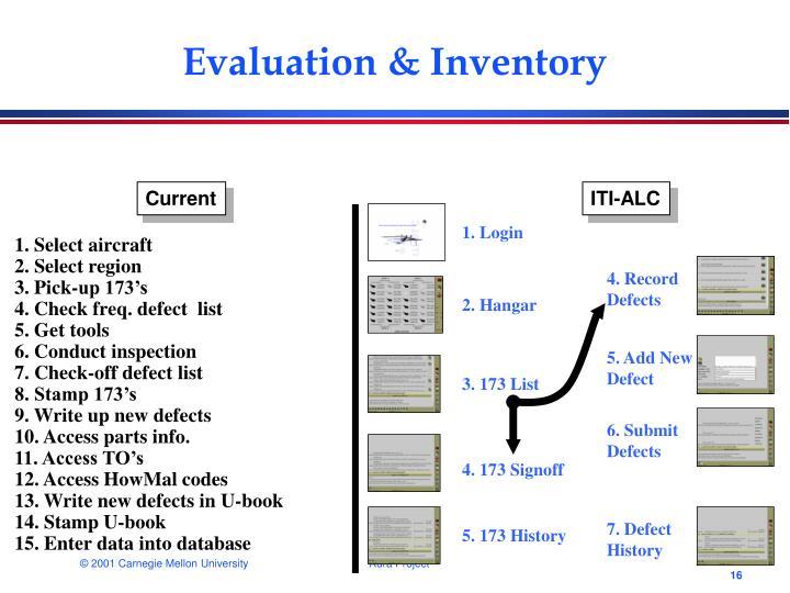 Evaluation & Inventory