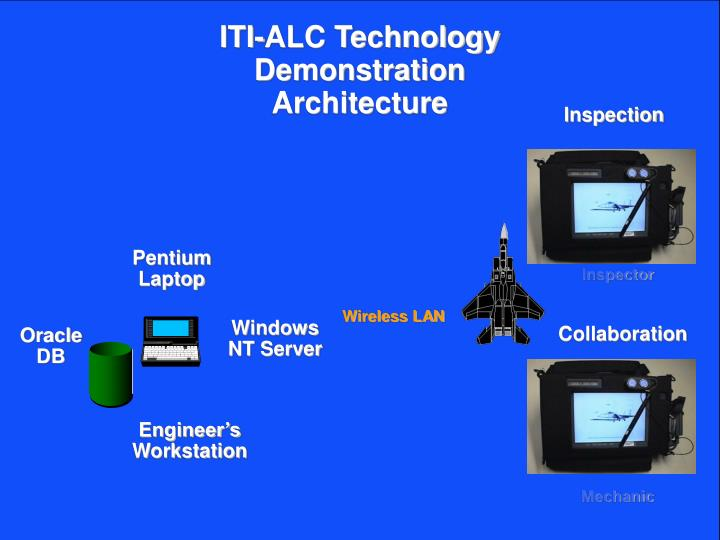 ITI-ALC Technology