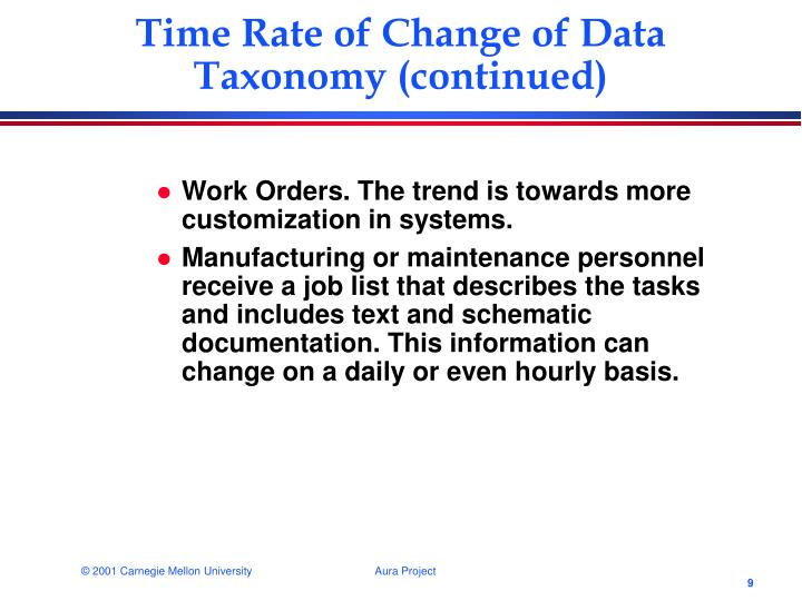 Time Rate of Change of Data Taxonomy (continued)