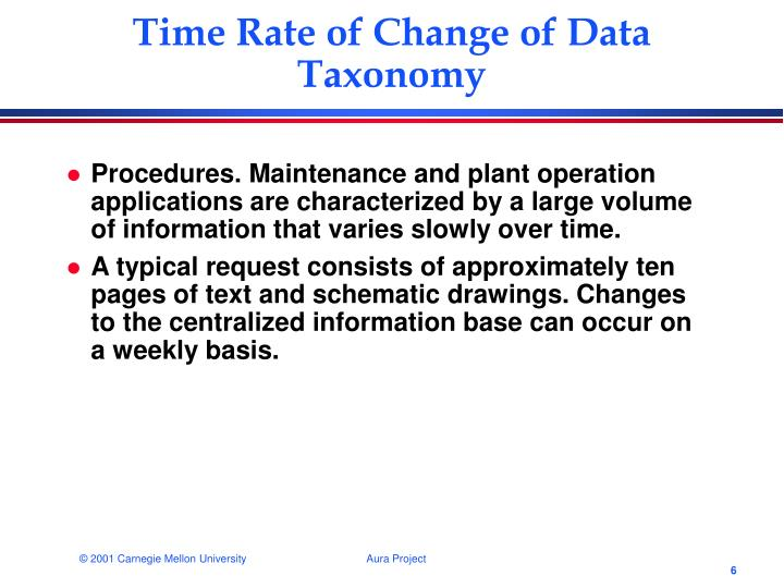Time Rate of Change of Data Taxonomy