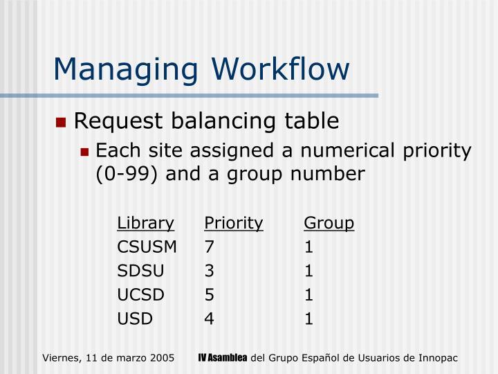 Managing Workflow