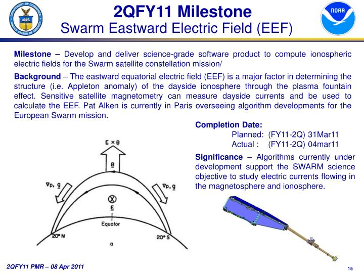 2QFY11 Milestone