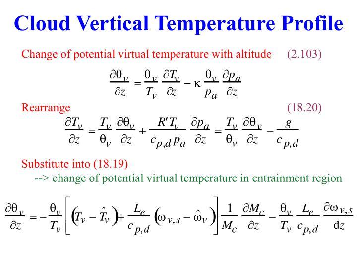 Cloud Vertical Temperature Profile