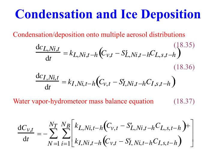 Condensation and Ice Deposition