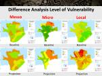 difference analysis level of vulnerability