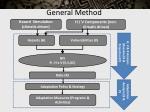general method