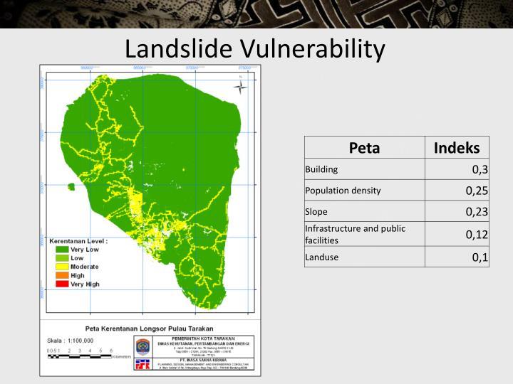 Landslide Vulnerability