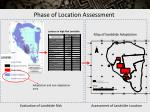 phase of location assessment