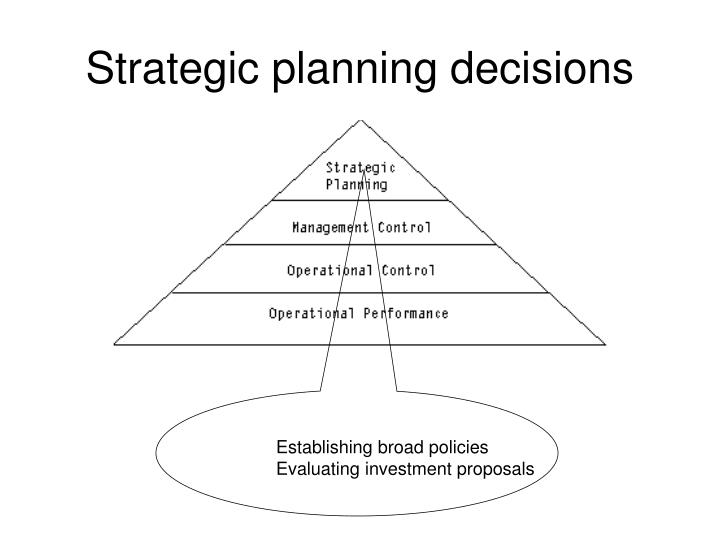 Strategic planning decisions