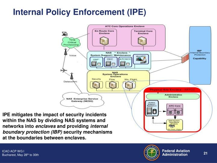 Internal Policy Enforcement (IPE)