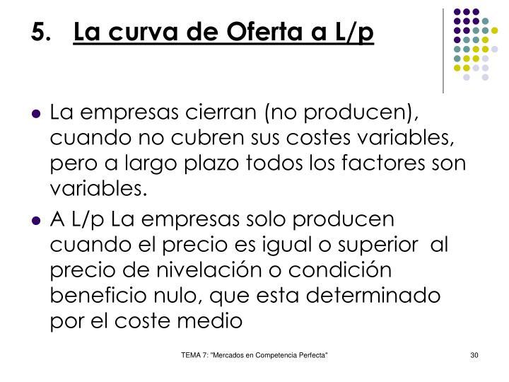 La curva de Oferta a L/p