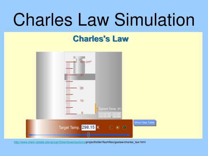 Charles Law Simulation