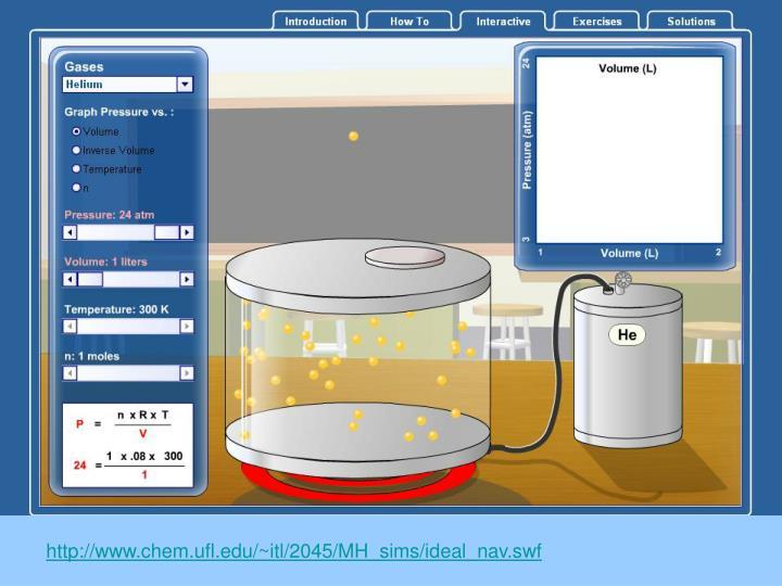 http://www.chem.ufl.edu/~itl/2045/MH_sims/ideal_nav.swf