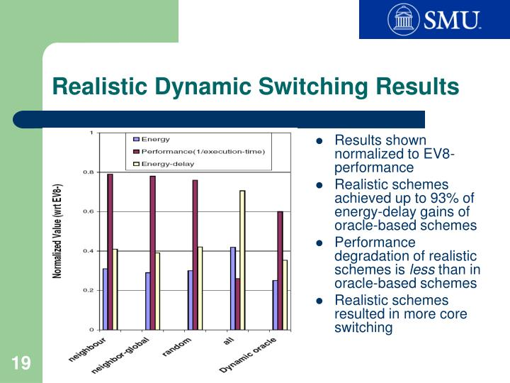 Realistic Dynamic Switching Results
