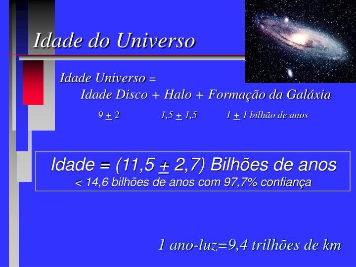 Idade do Universo
