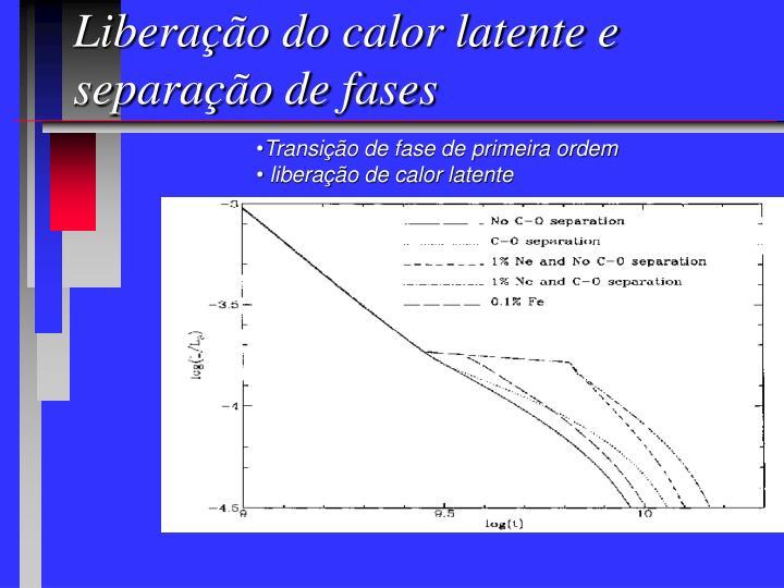 Liberação do calor latente e separação de fases