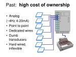 past high cost of ownership