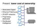 present lower cost of ownership