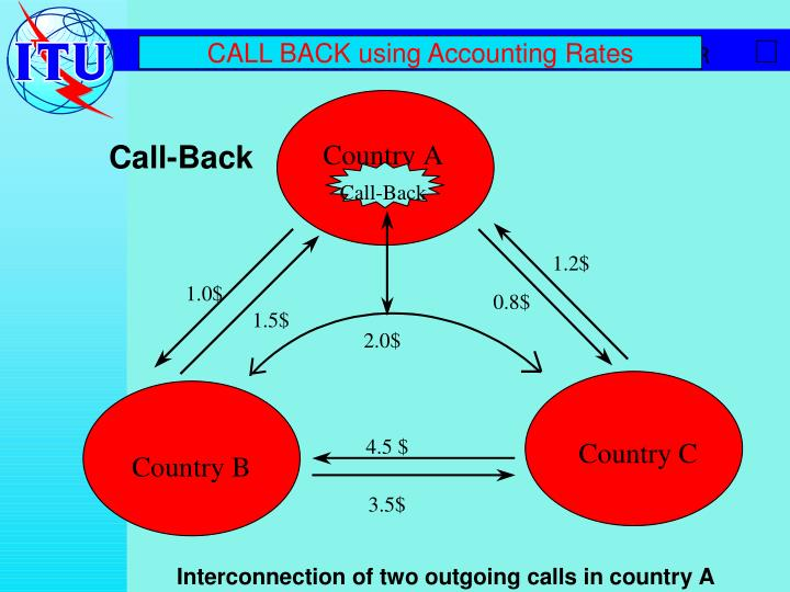 CALL BACK using Accounting Rates
