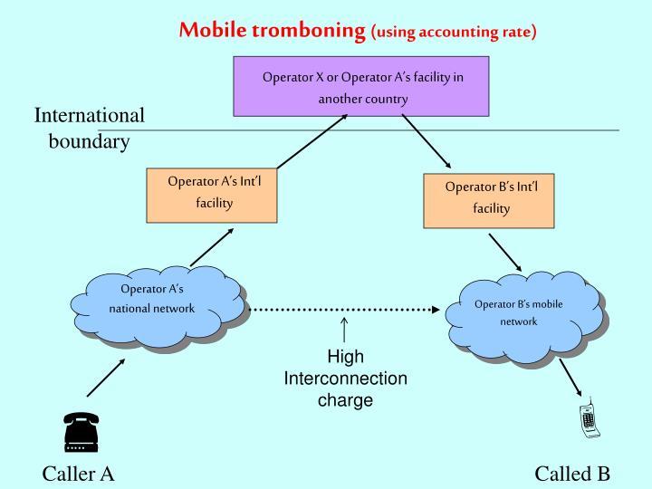 Mobile tromboning