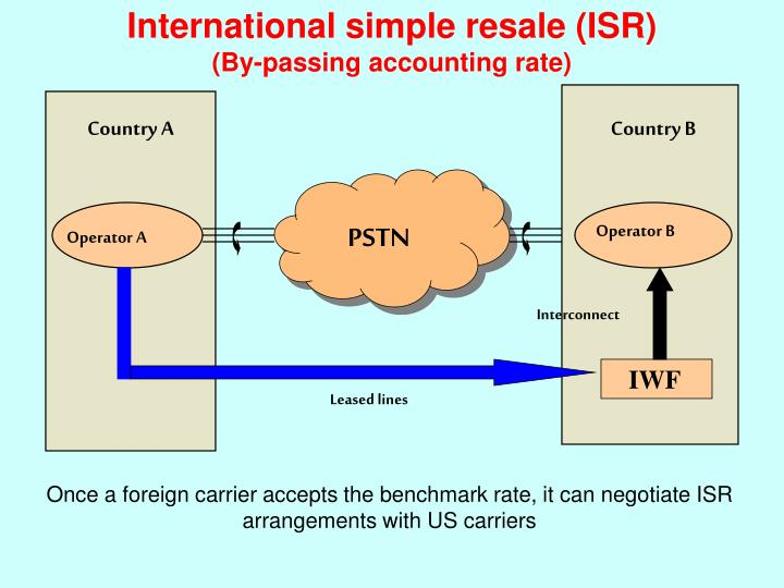 International simple resale (ISR)