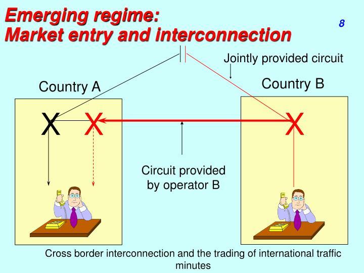 Emerging regime: