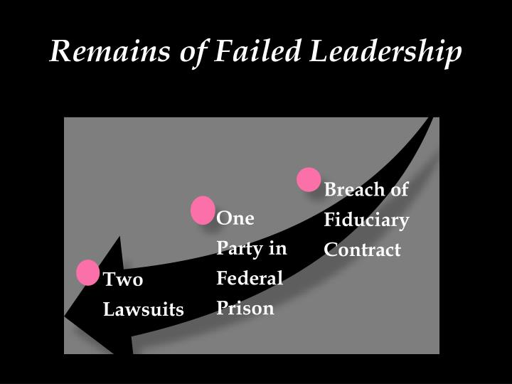 failed leadership examples Failures of leadership: history's worst rulers and how their learn about how they failed their people so spectacularly and what we can learn from their negative examples about successful leadership length: 116 i am not sure why the author called this failures of leadership.