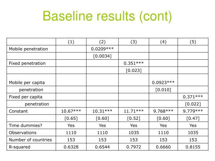 Baseline results (cont)