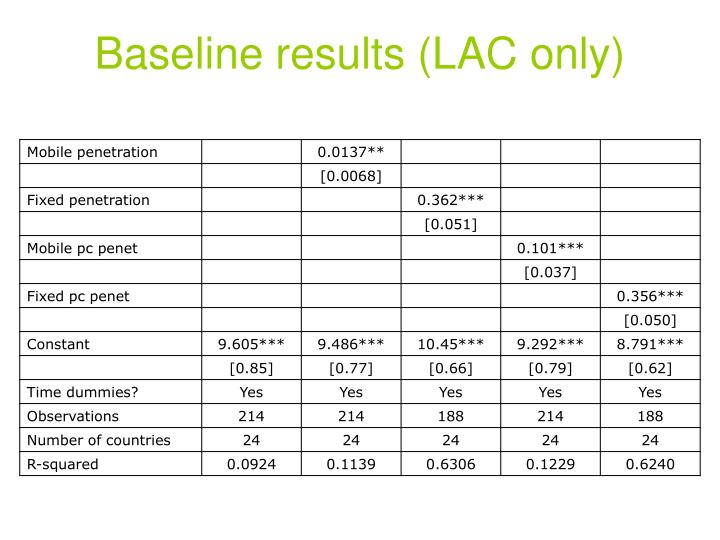 Baseline results (LAC only)