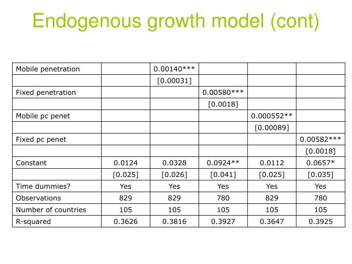 Endogenous growth model (cont)