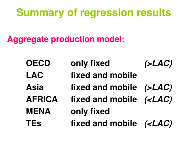 Summary of regression results