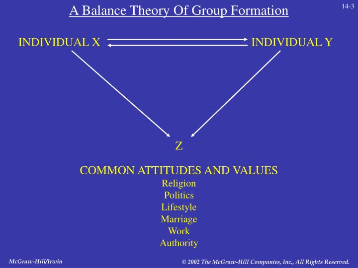 A Balance Theory Of Group Formation