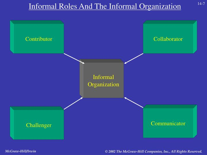 Informal Roles And The Informal Organization