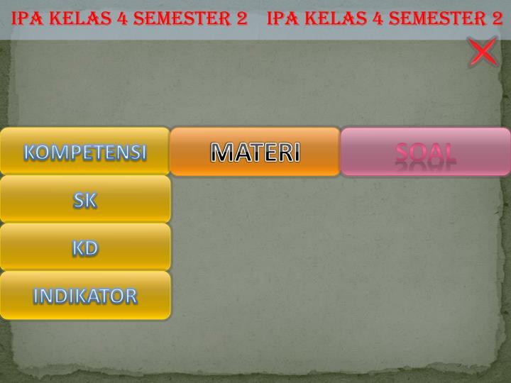 IPA KELAS 4 SEMESTER 2