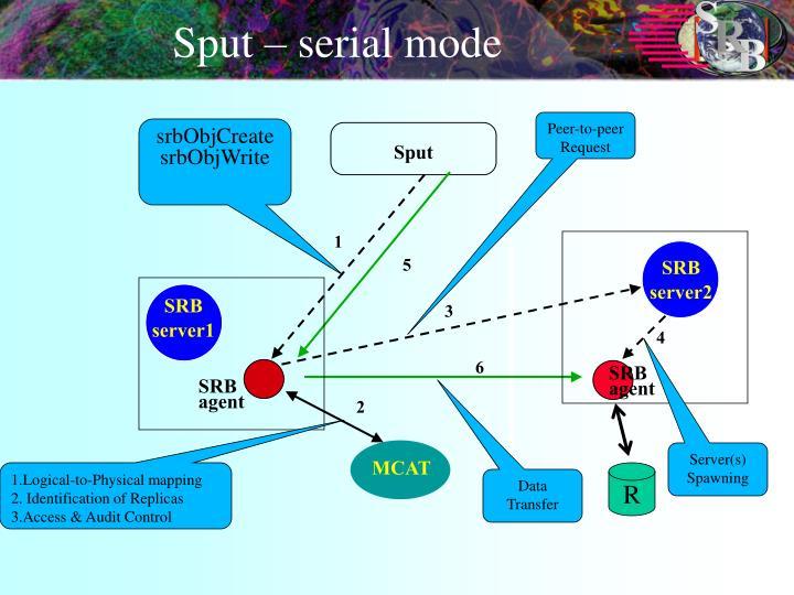 Sput – serial mode