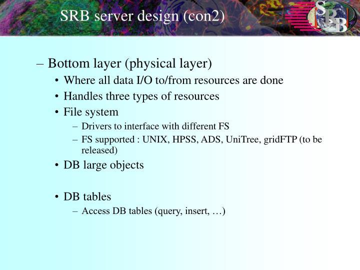 SRB server design (con2)