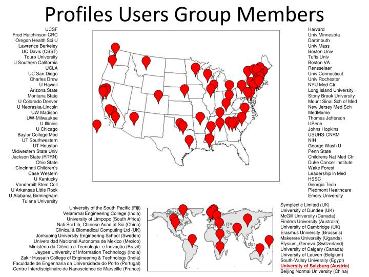 Profiles Users Group Members