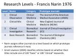 research levels francis narin 1976
