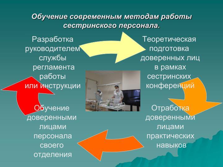 Обучение современным методам работы сестринского персонала.