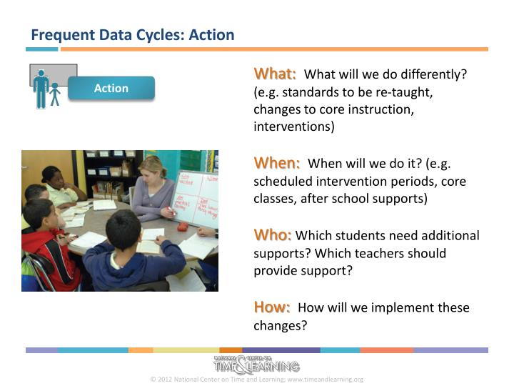 Frequent Data Cycles: Action