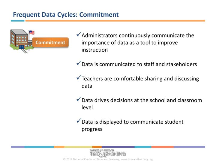 Frequent Data Cycles: Commitment